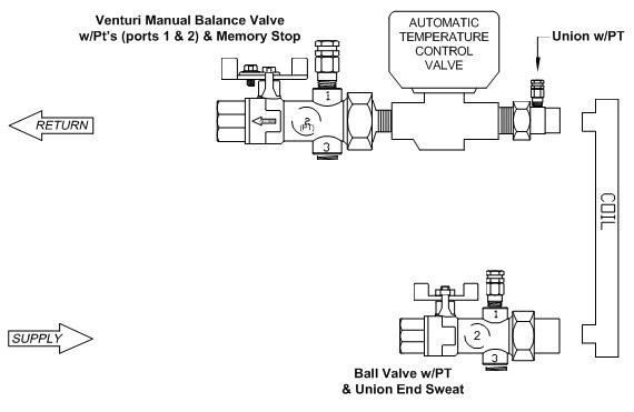 manual venturi 2-way hard piping package - 3