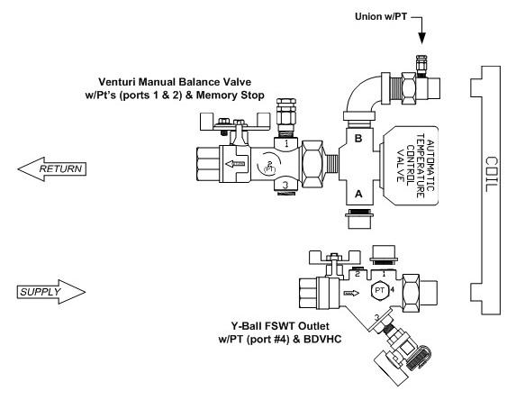 venturi valve diagram list of wiring diagrams venturi pump venturi valve diagram wiring diagrams