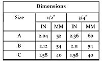 Dimensions Chart for Model 2517